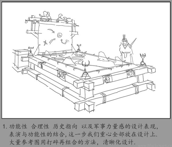 黑焰电影概念原画设计教程-王云南-秦国军事沙盘